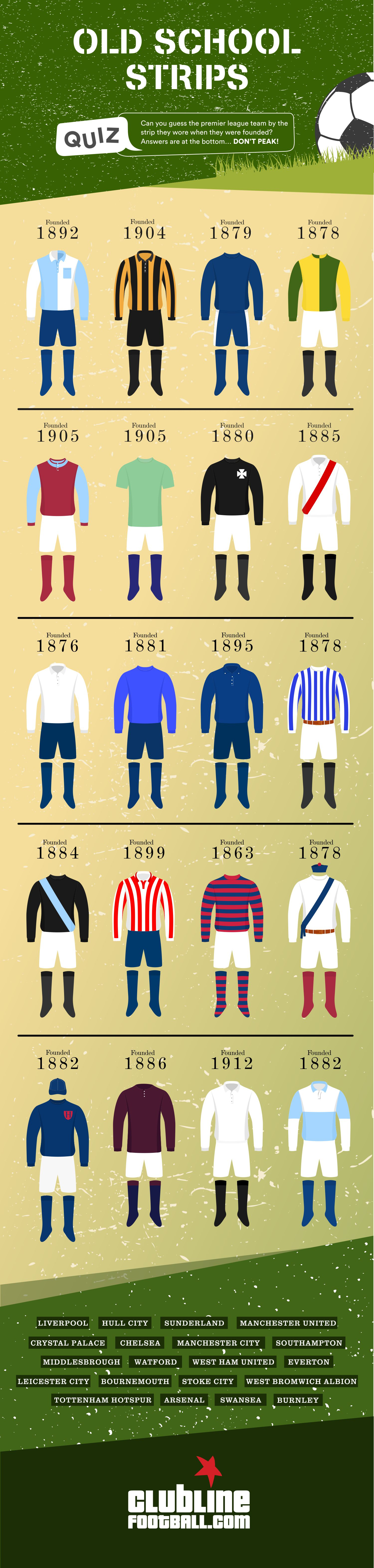 Old School Strips Infographic 1500px