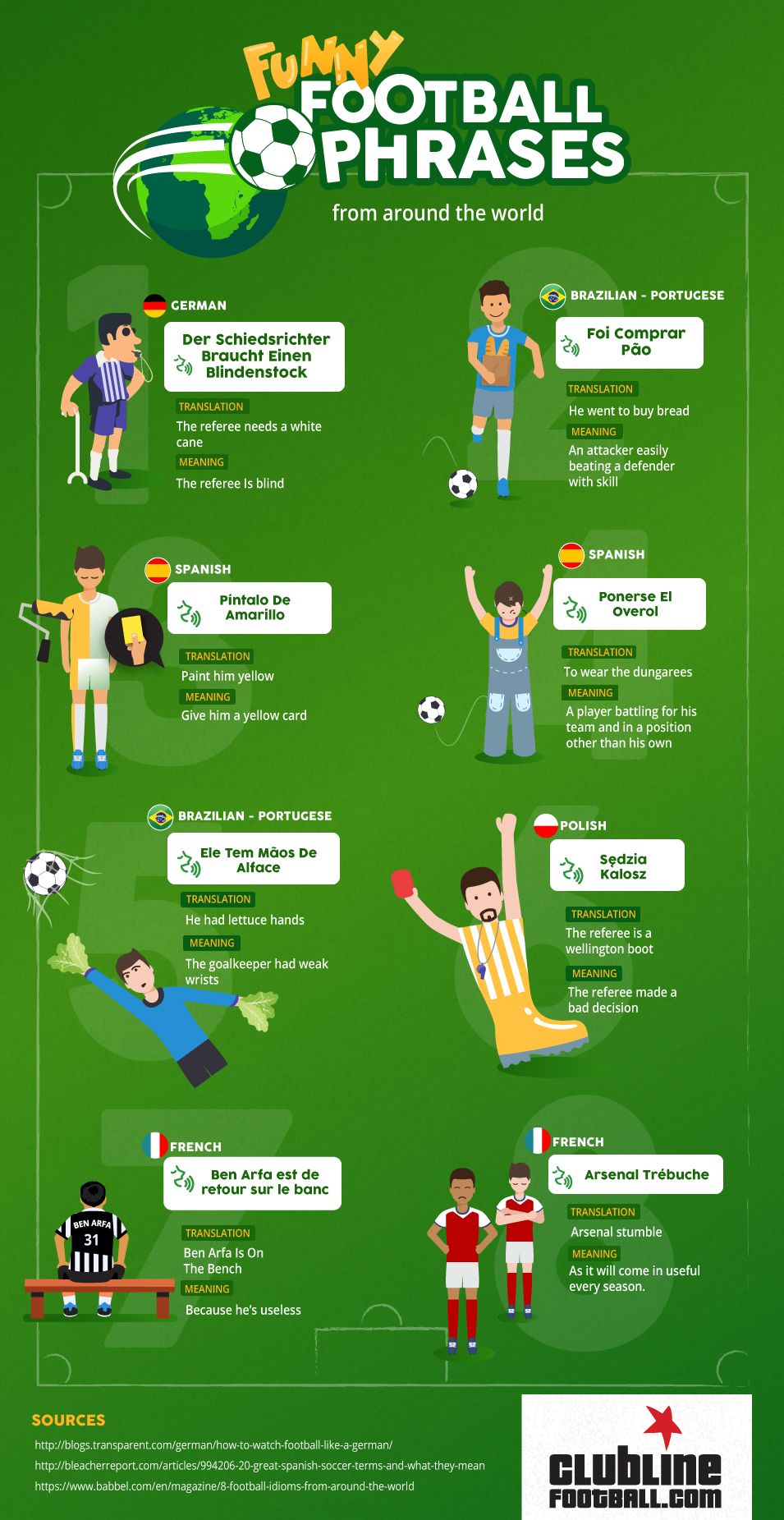 Funny Football Phrases From Around The World